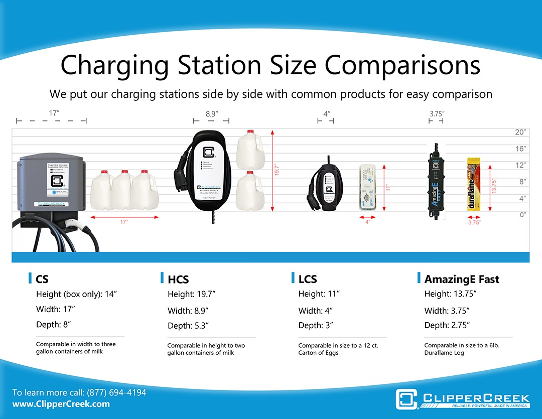 EVSE Size Comparison Chart