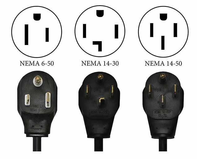 3 Plugs: Nema 6-50, Nema 14-30, and Nema 14-50 with outkets